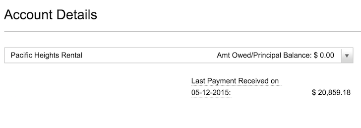 Mortgage Payoff Request Letter from i2.wp.com