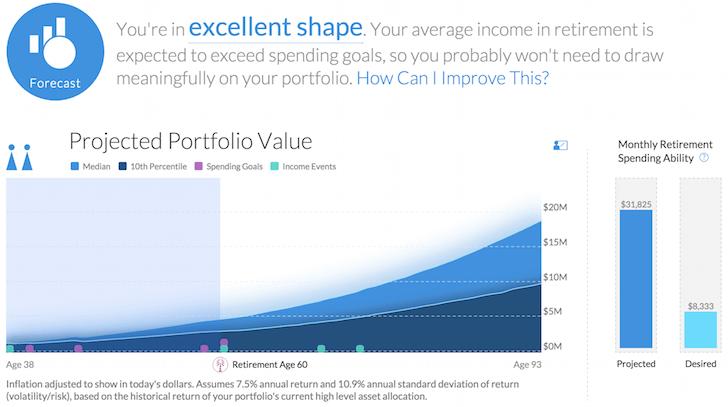 Planificador de anualidades de capital personal