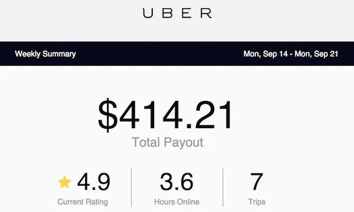 Uber Hourly Income Over $100