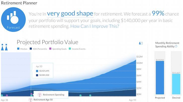 Personal Capital Retirement Planner