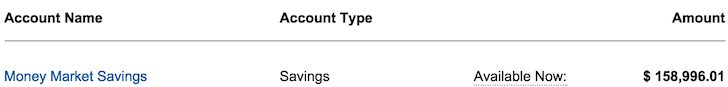 Latest savings account balance. Time to buy a new SUV! J/k