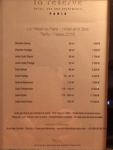 La Reserve Hotel Nightly Rate In Paris