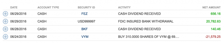 Purchased about $21,000 of VYM in my Rollover IRA post Brexit