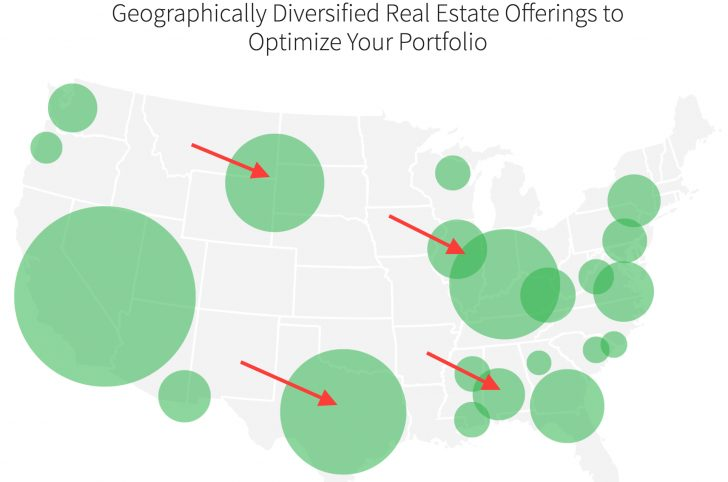 Geographic Investment Diversity