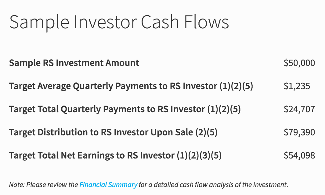 RS-sample-investor-cash-flows-PA