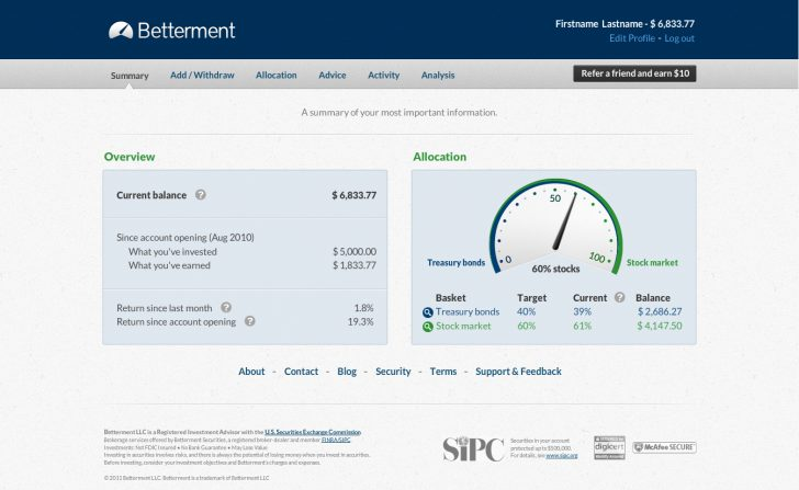 Betterment App Review - Robo Advisor Fees And Investment Minimums