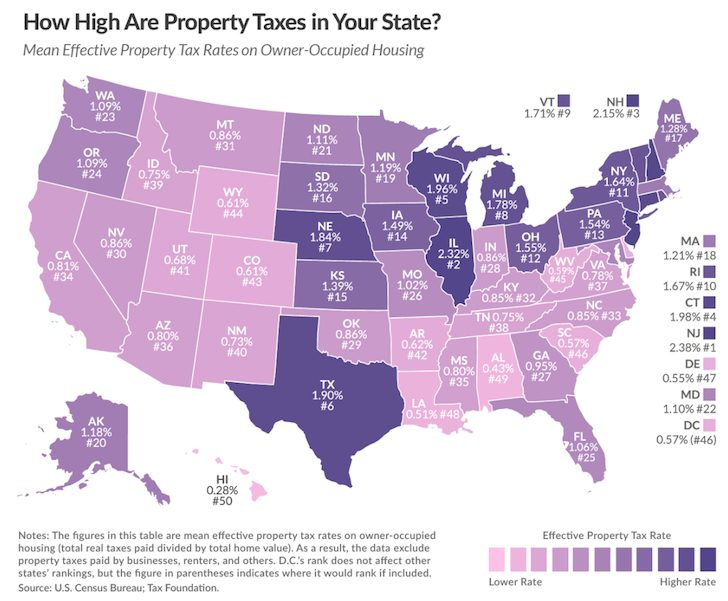 Property Tax Amount By State