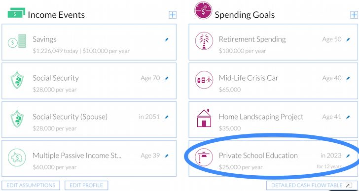 Financial planning for private school