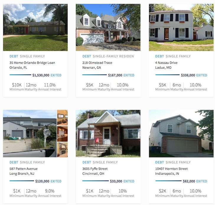 Real estate crowdsourcing with RealtyShares