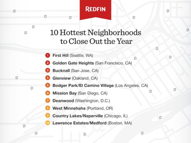 The 10 hottest neighborhoods for 2H 2017