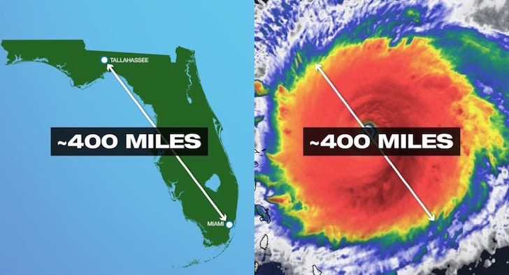Hurricane Irma Is the Size of Florida