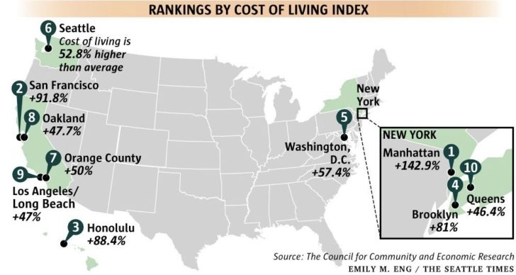 The 10 most expensive cities in America