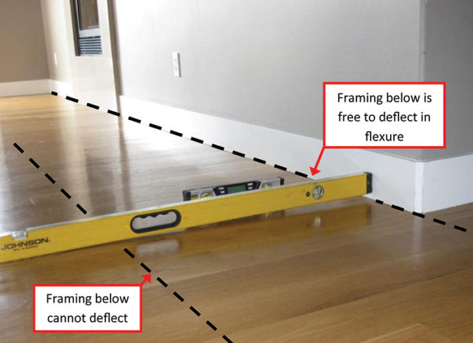 Floor Deflection is Serious - warning signs before buying a house