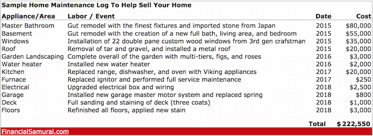 home maintenance log example to help sell your house