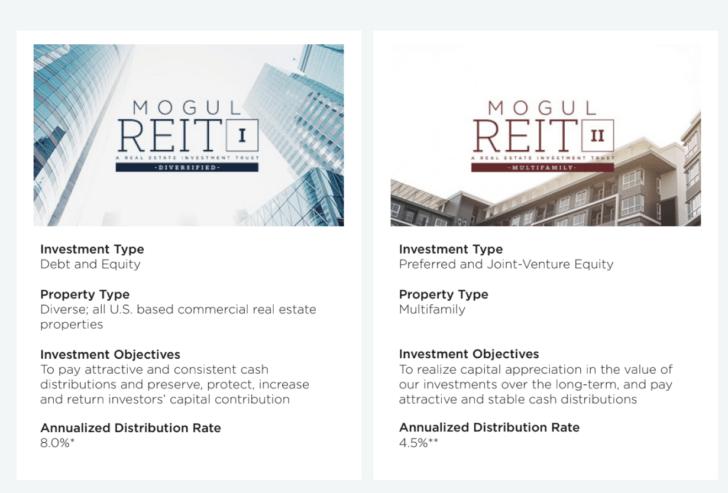 RealtyMogul REITs