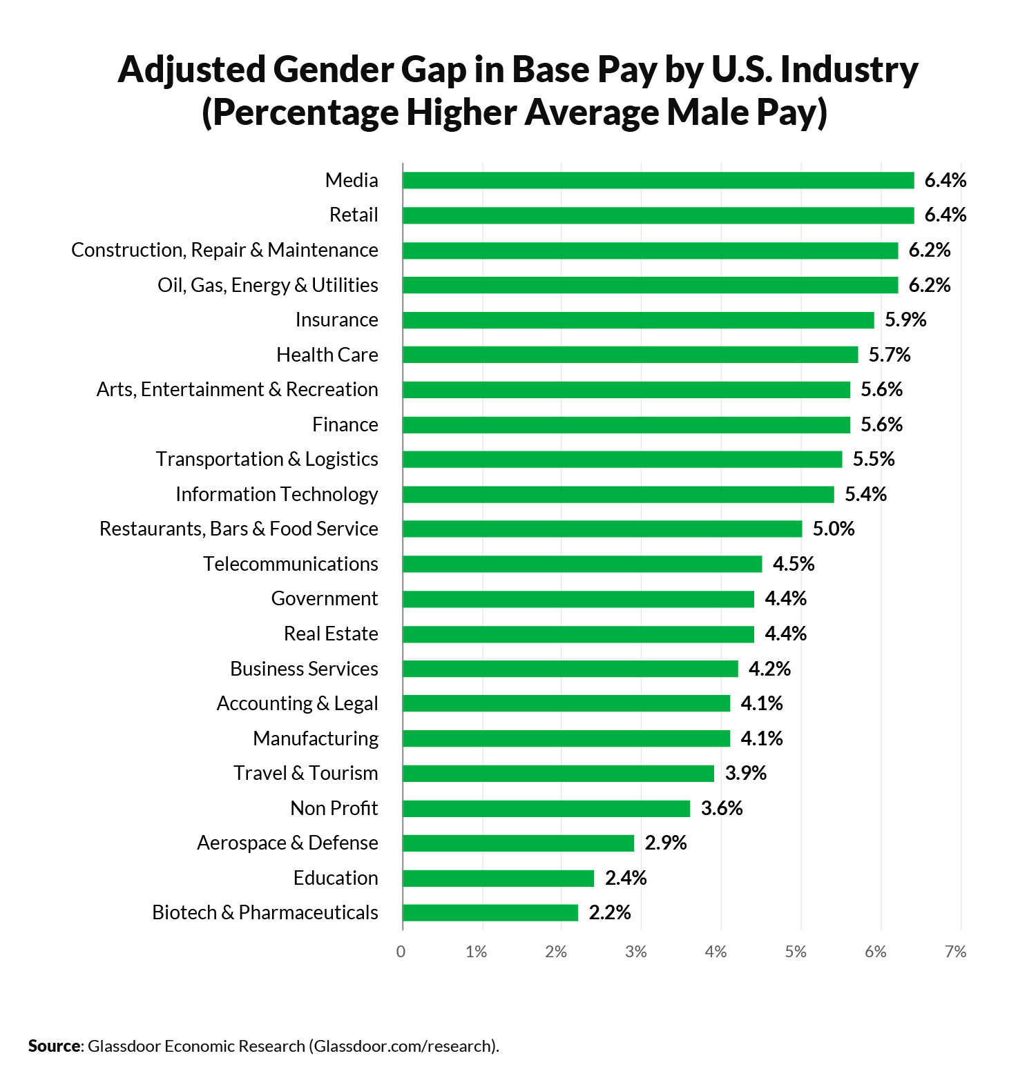 How The FIRE Movement Will Narrow The Gender Pay Gap