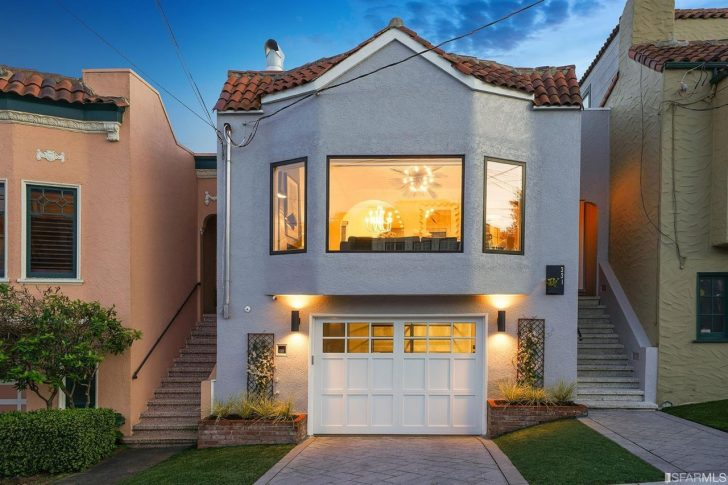 FS20 property indicator - San Francisco example