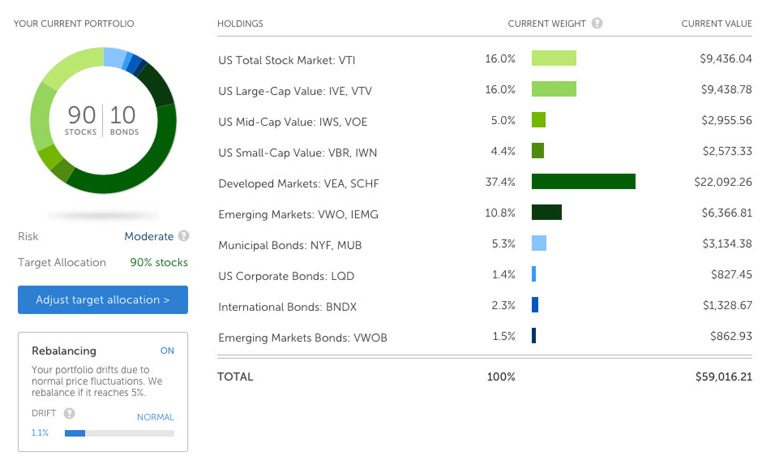 Cd investment alternatives to the stock zombie ss 2021 forexstrategiesresources