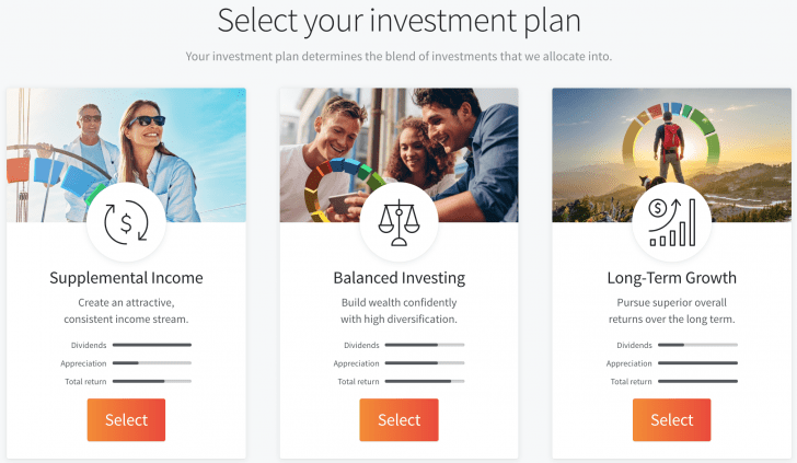 Fundrise Investment Options