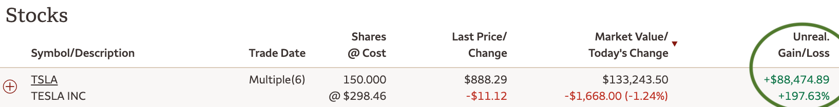 Biggest cost of owning a car