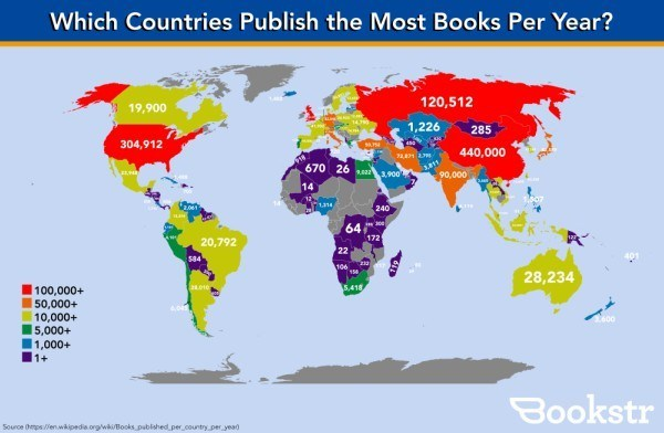 Which countries publish the most books per year