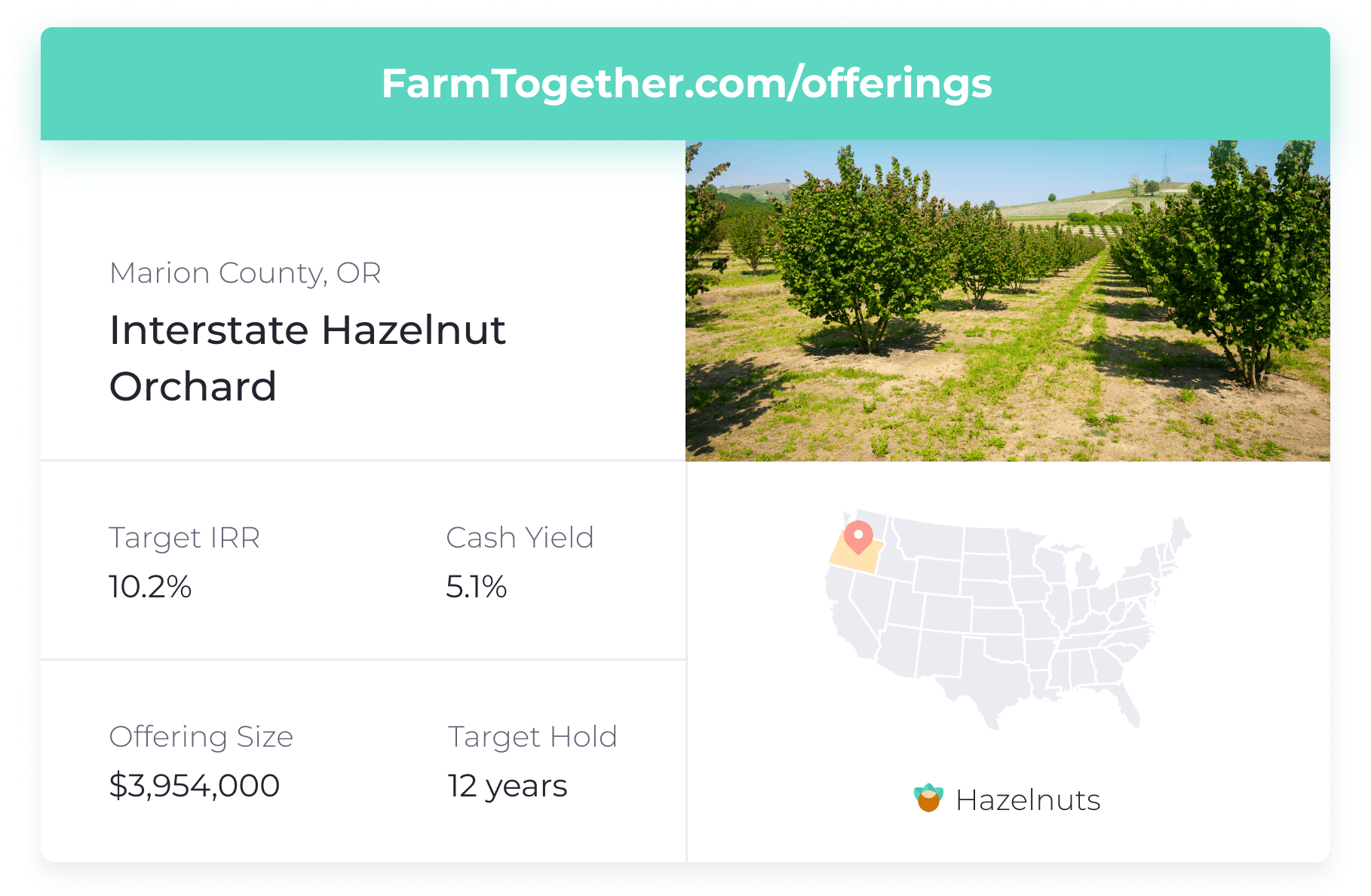 FarmTogether offering