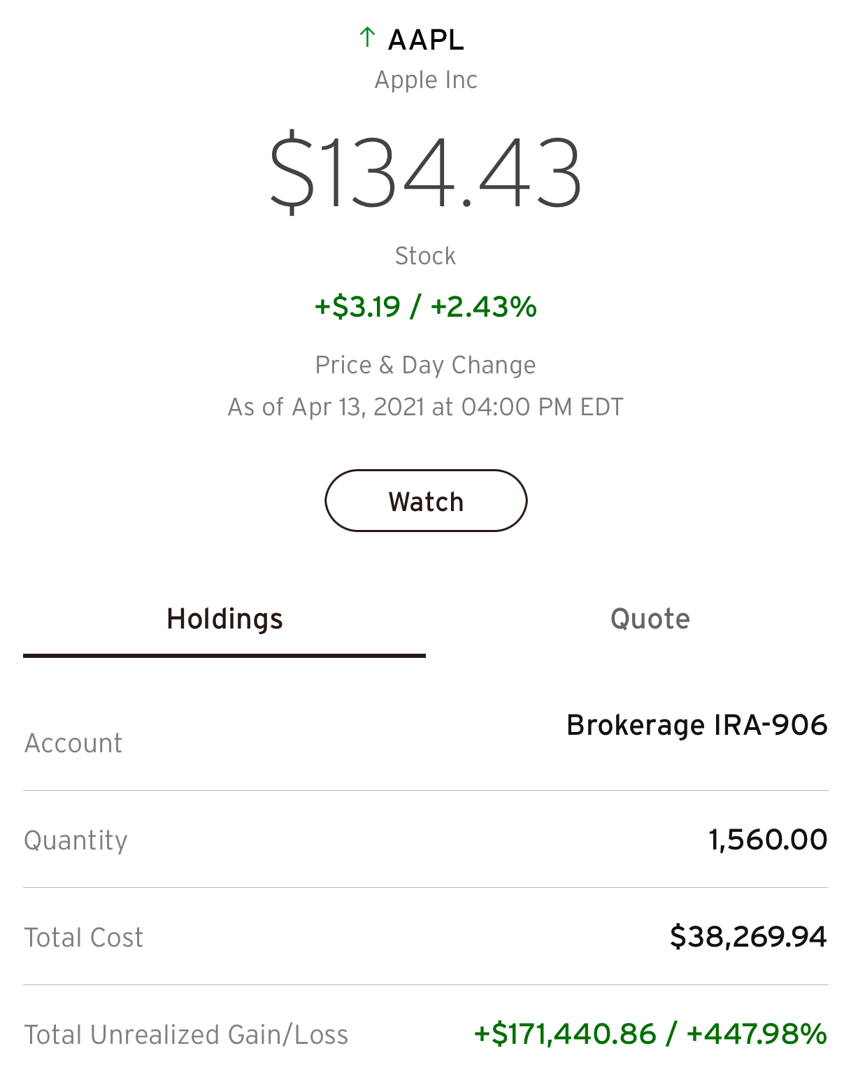 Could Have Been A 401K Millionaire Had I Stayed At My Job