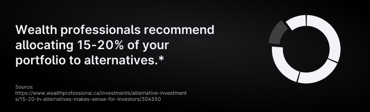 Wealth professionals recommend allocation 15-20% of your portfolio to alternatives