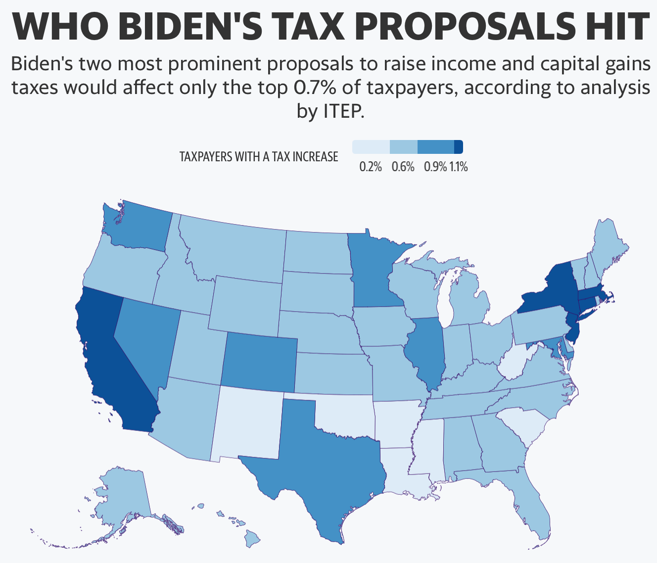 Invest in the heartland of America - President Biden is raising taxes