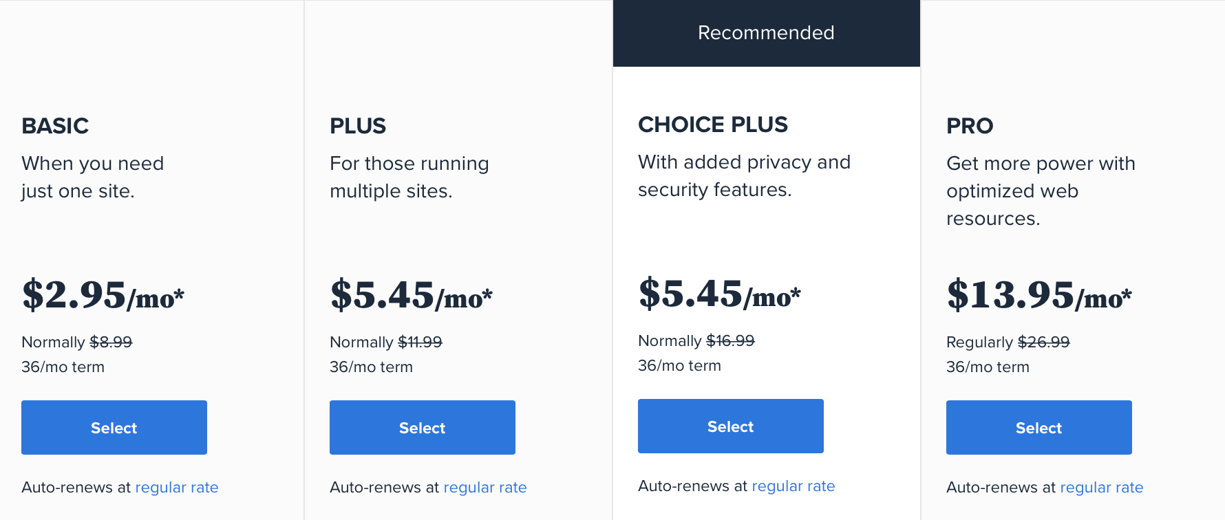 Bluehost Review Pricing Options