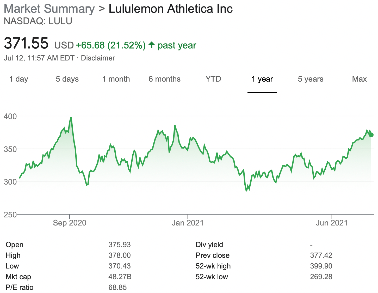 connect the dots - Lulu stock