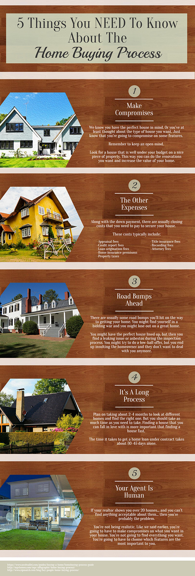 The Home Buying Process - Infographic