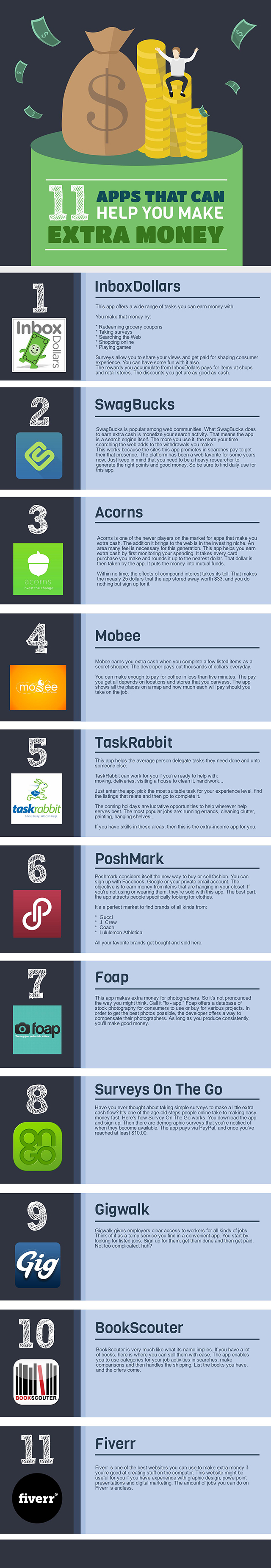 Apps That Can Help You Make Extra Money - Infographic