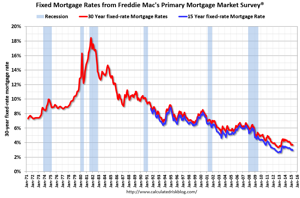 Do You Want To Retire Without A Mortgage2