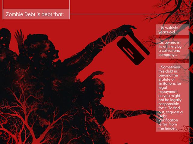 Finwell - 13 Ways to Negotiate Your Credit Card Debts (2)