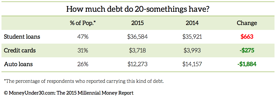 where-your-debt-goes-when-you-die3