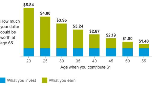retirement-savings