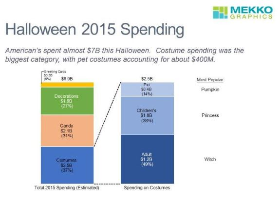 tips-to-save-money-on-halloween-3