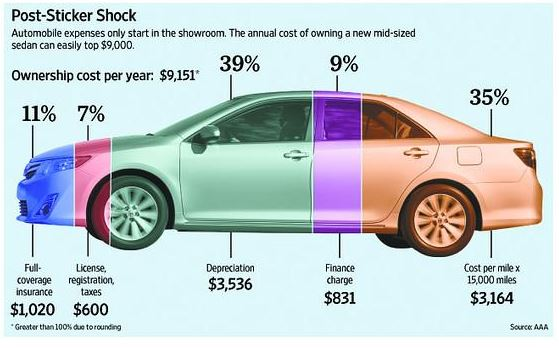 how-much-should-my-car-payment-be