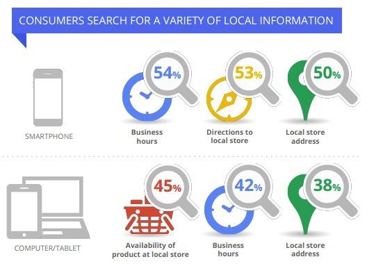 houston local seo tips destiny marketing solutions