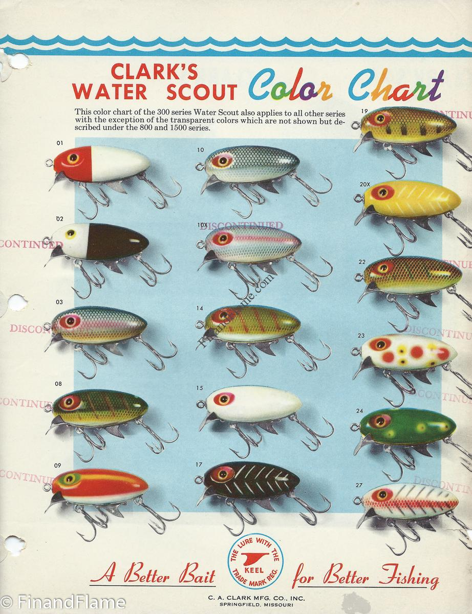 Clark Water Scout Color Chart