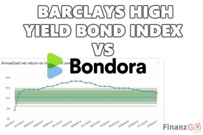Barclays High Yield Bond Index VS Bondora P2P der Vergleich zum Index