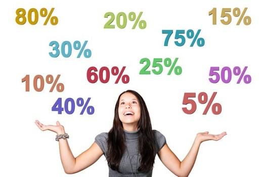 Vorbei mit dem -5% Kredit.