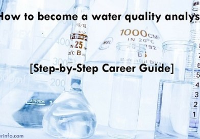 Water Quality Analyst Career Path