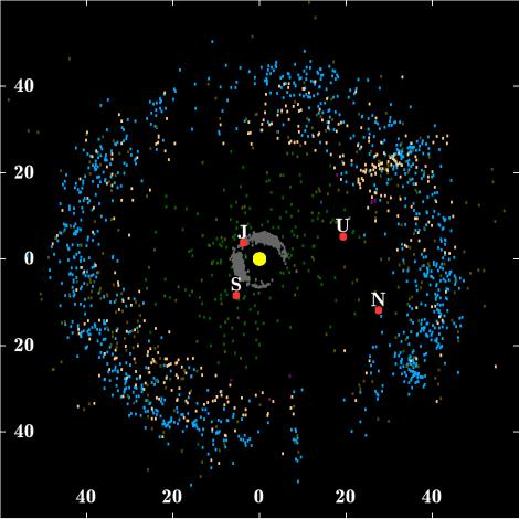 start career in planetary science Kuiper_belt