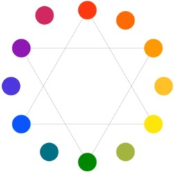 What is Color Theory Tertiary colors