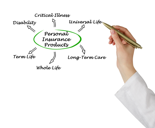The Pros and Cons of Universal Life Insurance - Financial ...