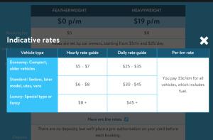 www.CarNextDoor.com.au's Pricing Plans