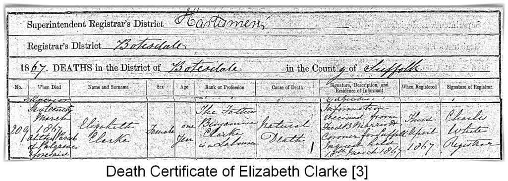 Elizabeth Clarke: Teething Death