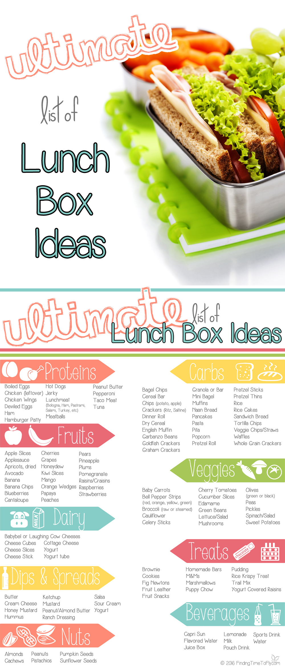 Ultimate List of Lunch Box Ideas - Finding Time To Fly